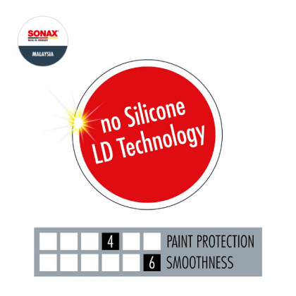 SONAX Profiline EX 04-06 (250ml)
